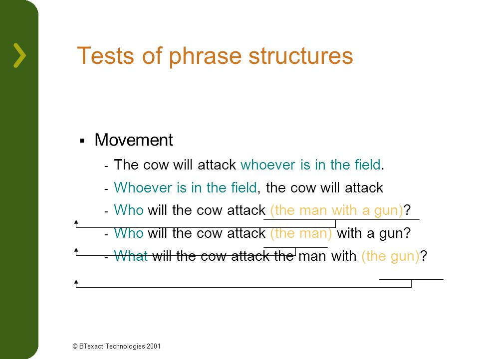 Tests of phrase structures