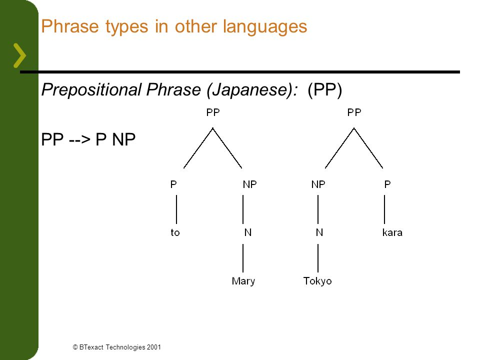 Phrase types in other languages
