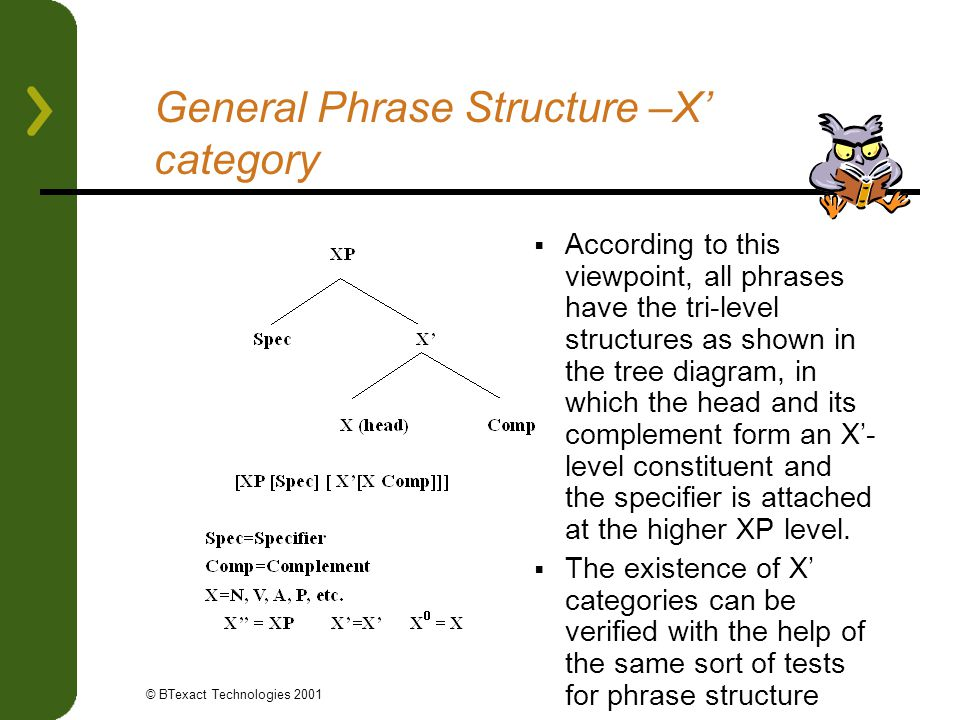 General Phrase Structure –X' category