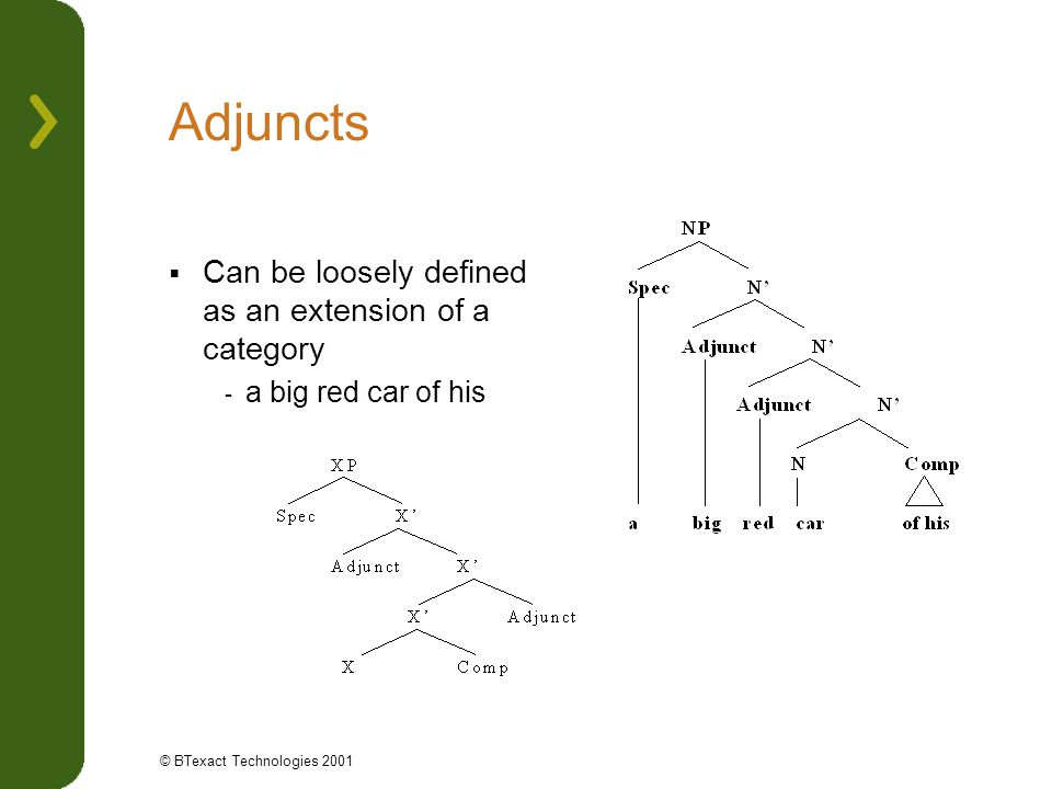 Adjuncts Can be loosely defined as an extension of a category
