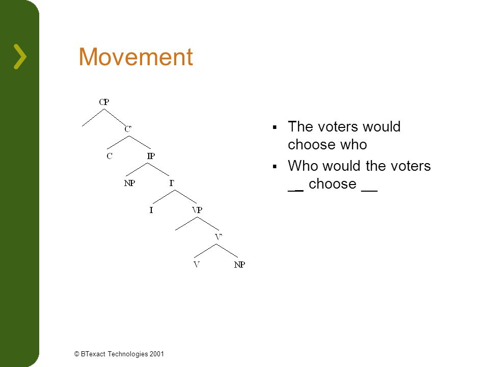 Movement The voters would choose who Who would the voters __ choose __