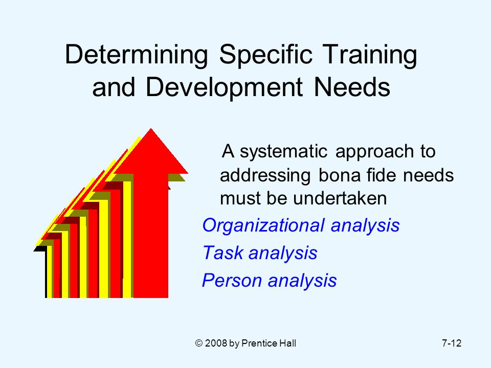 Determining Specific Training and Development Needs