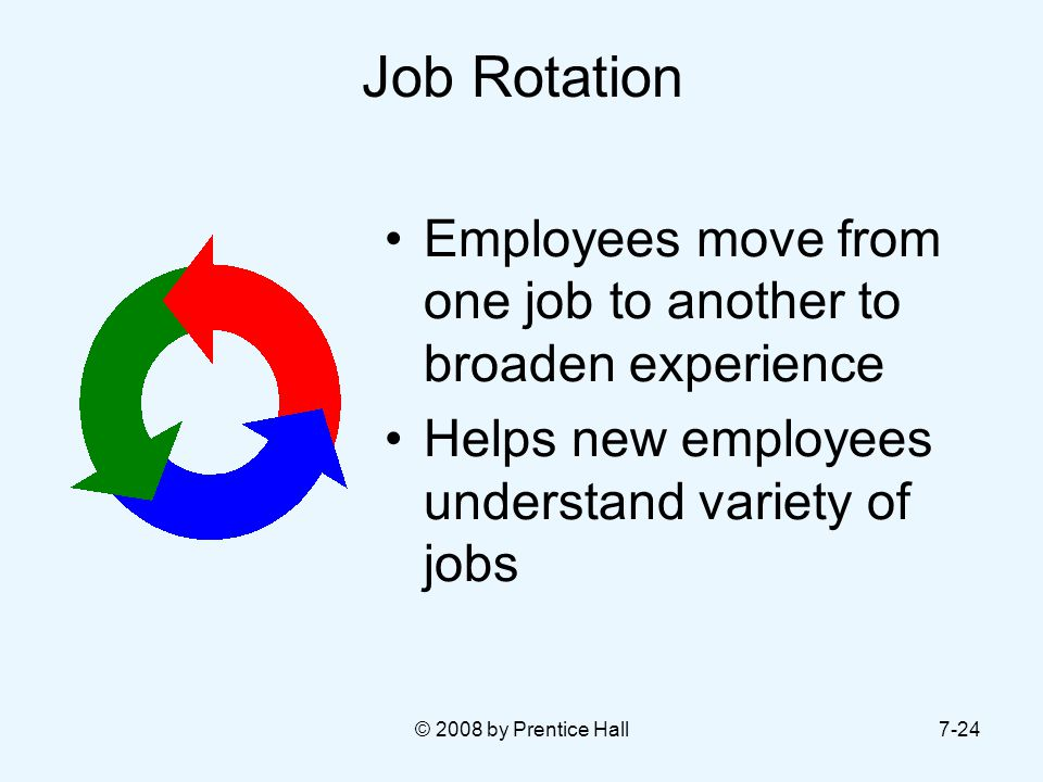 Job Rotation Employees move from one job to another to broaden experience. Helps new employees understand variety of jobs.
