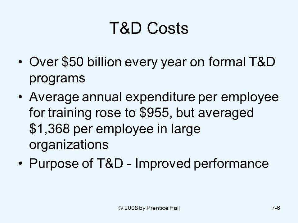 T&D Costs Over $50 billion every year on formal T&D programs