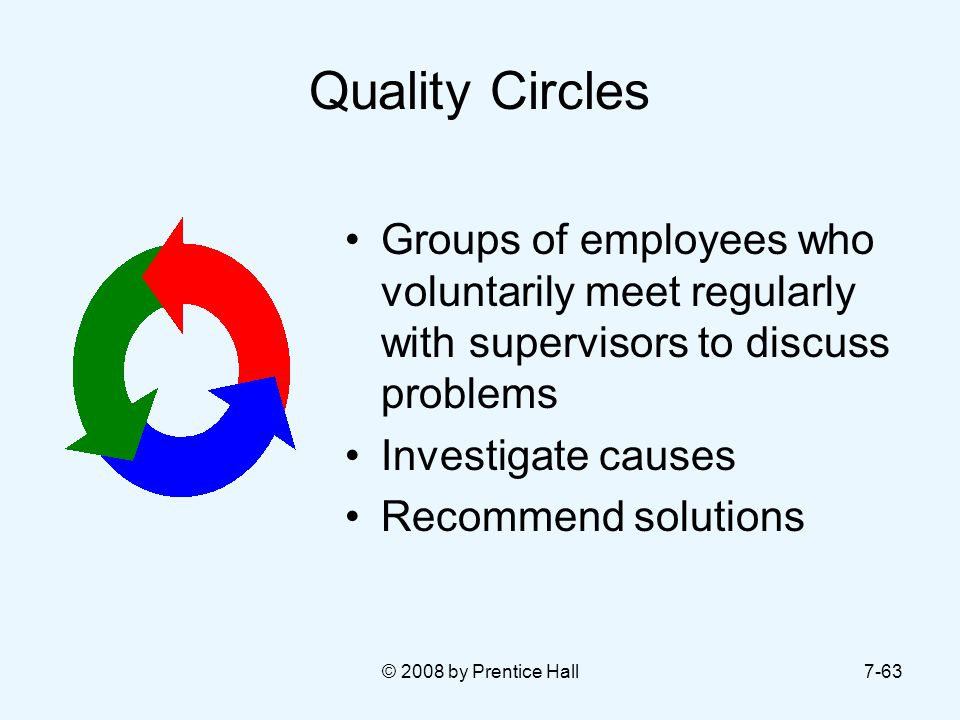 Quality Circles Groups of employees who voluntarily meet regularly with supervisors to discuss problems.