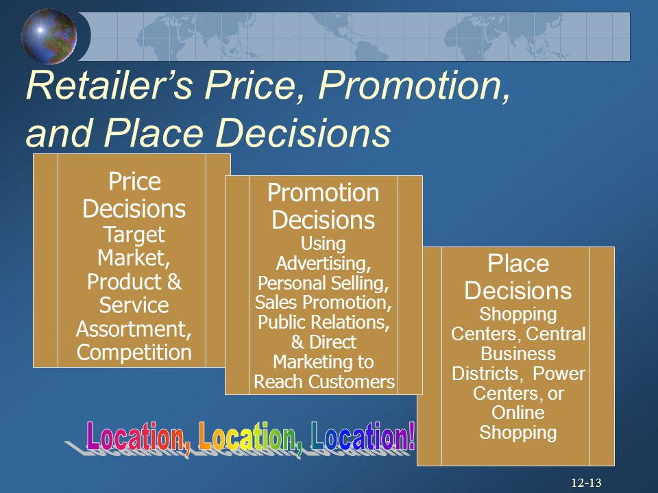 Retailer's Price, Promotion, and Place Decisions