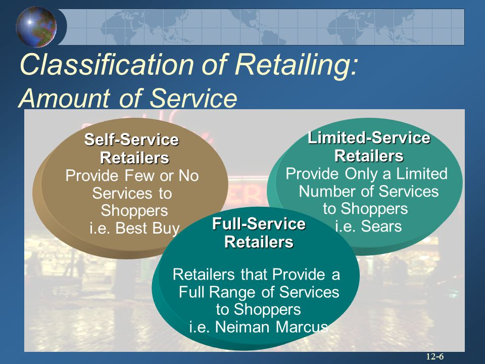 Classification of Retailing: Amount of Service