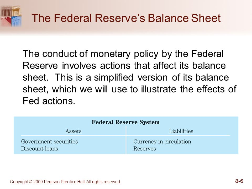 How the Federal Reserve Manages Money Supply