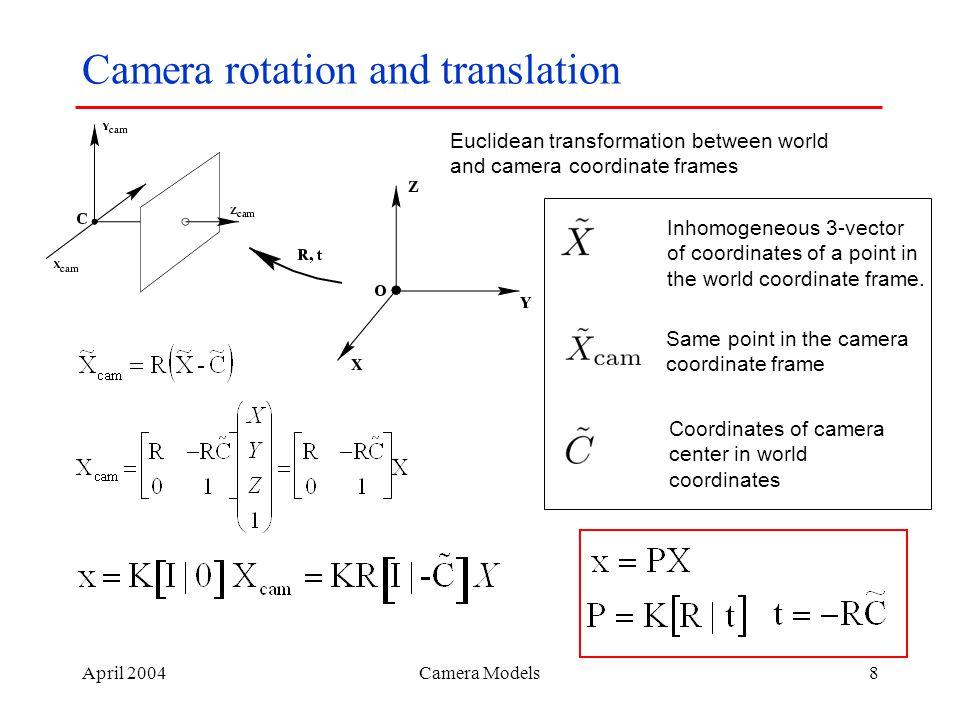 Dorable Camera Picture Frames Image - Framed Art Ideas ...