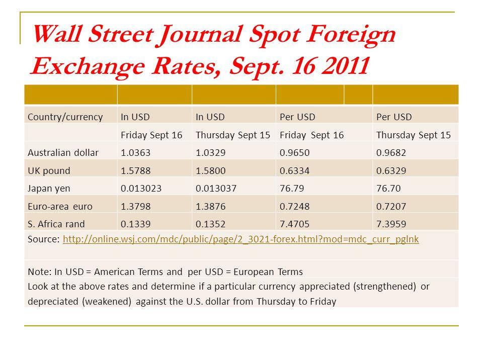 Forex view wall street journal