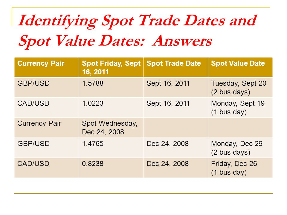Forex trading value date