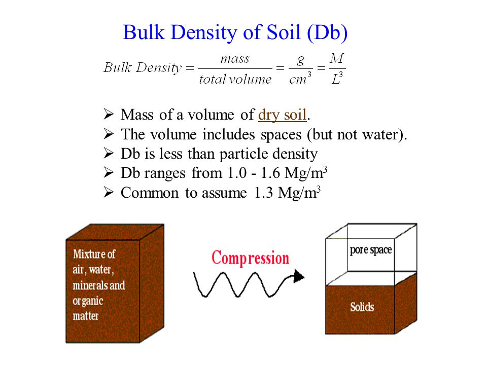 ch 4 continued soil properties ppt video online download