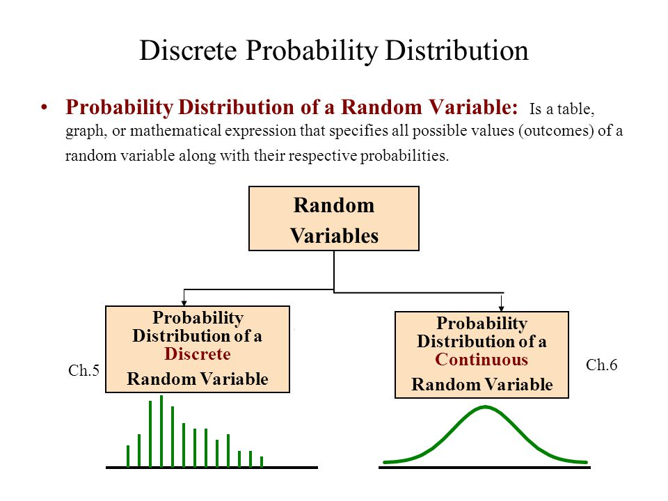 Some special discrete probability distributions ... - UCLA Statistics