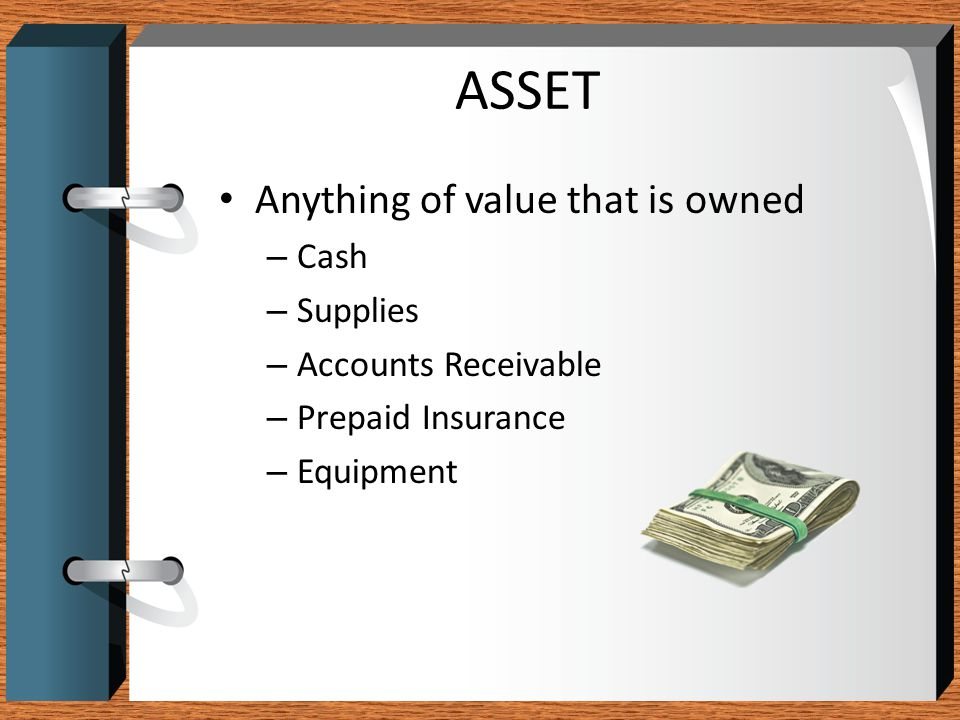 ASSET Anything of value that is owned Cash Supplies