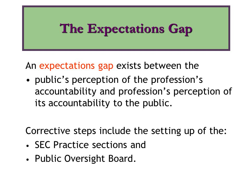 The Expectations Gap An expectations gap exists between the