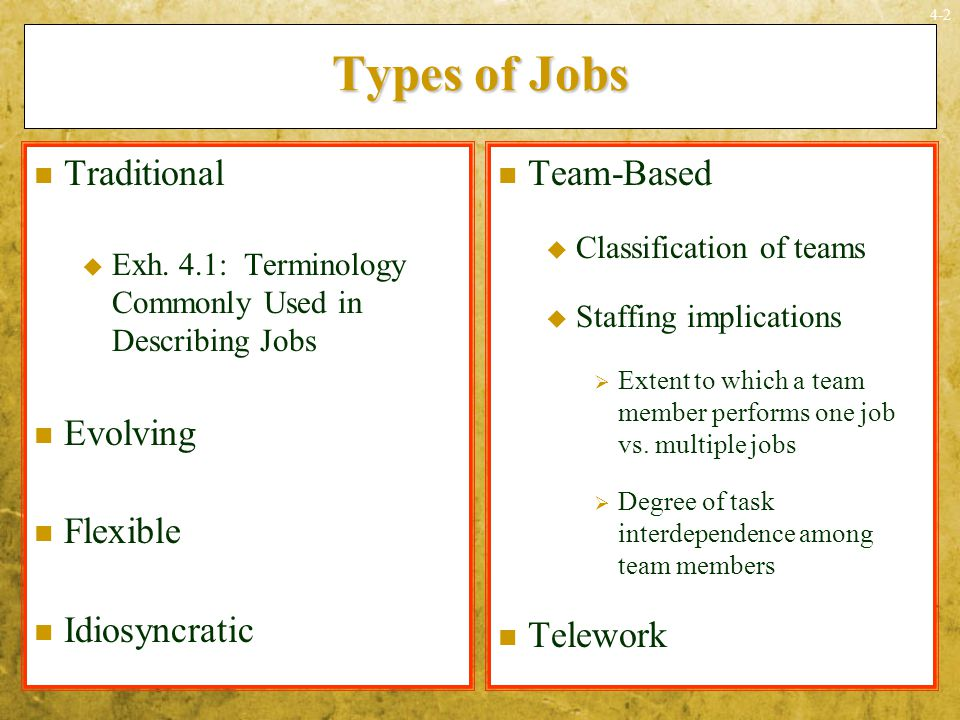 Types of Jobs Traditional Evolving Flexible Idiosyncratic Team-Based