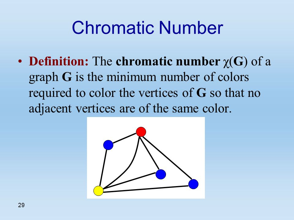 Definition The Chromatic Number G Of A Graph Is Minimum Colors Required To Color Vertices So That No Adjacent Are