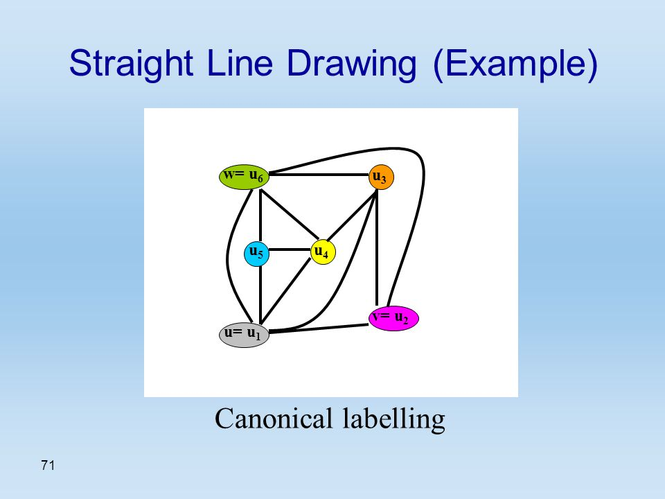 Meaning Of Straight Line In Art : Computational geometry seminar lecture ppt video