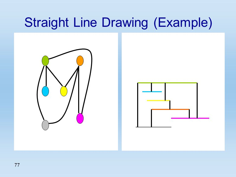 Draw Straight Line Artrage : Computational geometry seminar lecture ppt video