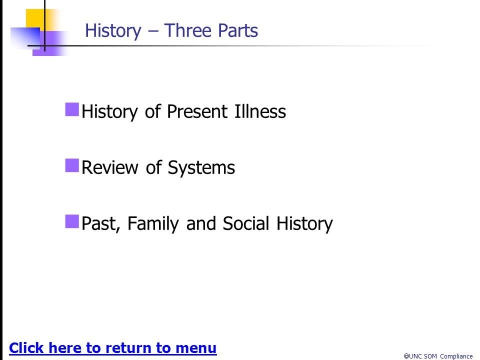 History – Three Parts History of Present Illness Review of Systems Past, Family and Social History