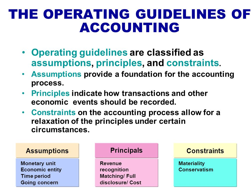accounting assumptions and constraints Accounting assumtions, principles and constraints financial accounting provides a business with information that will help guide the company financial accounting will record the businesses financial transactions.