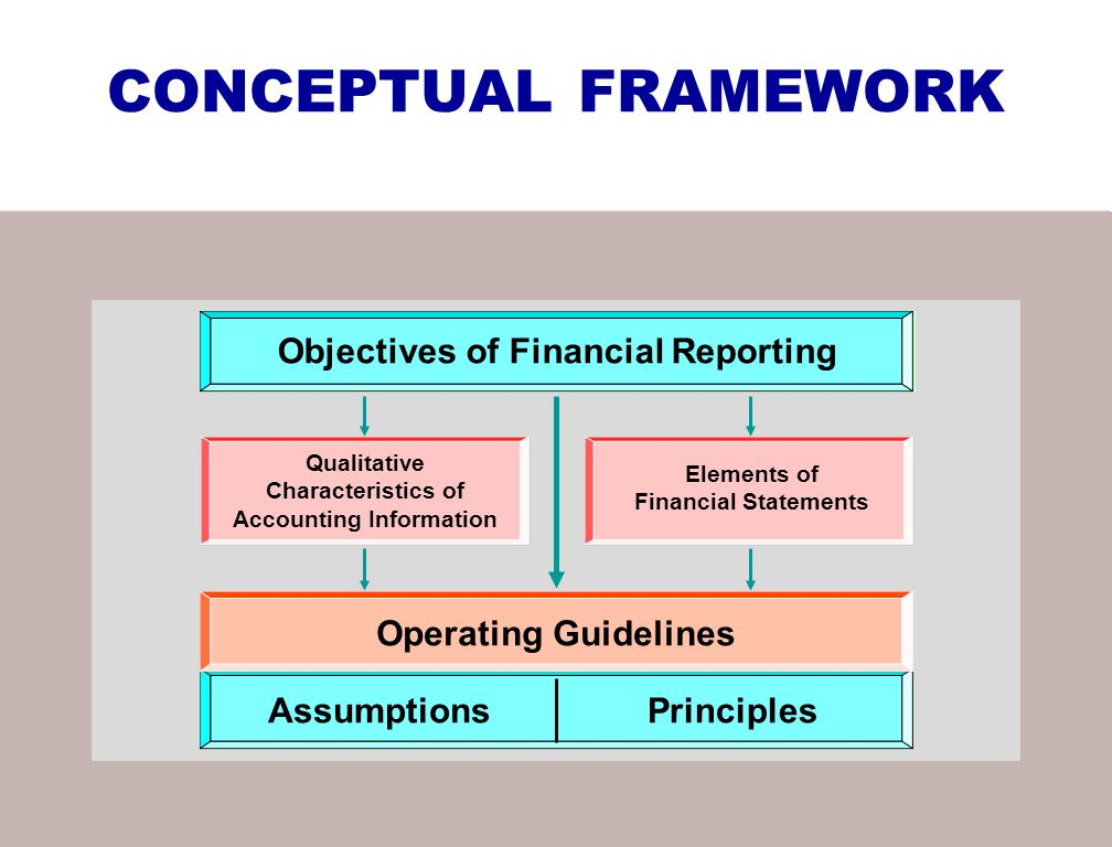 an analysis of the needs of regulations in financial reporting