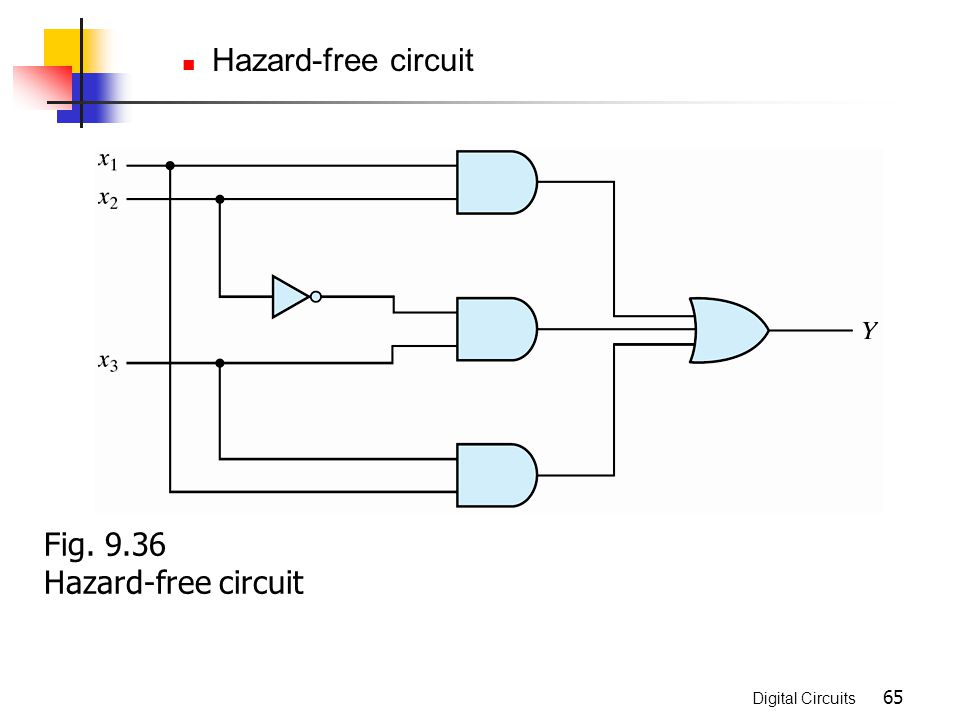 Solved: Using The Hazard-free D Latch Circuit Structure Sh ...
