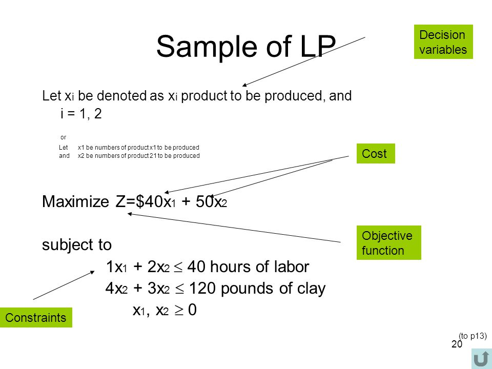 Sample of LP or Maximize Z=$40x1 + 50x2 subject to