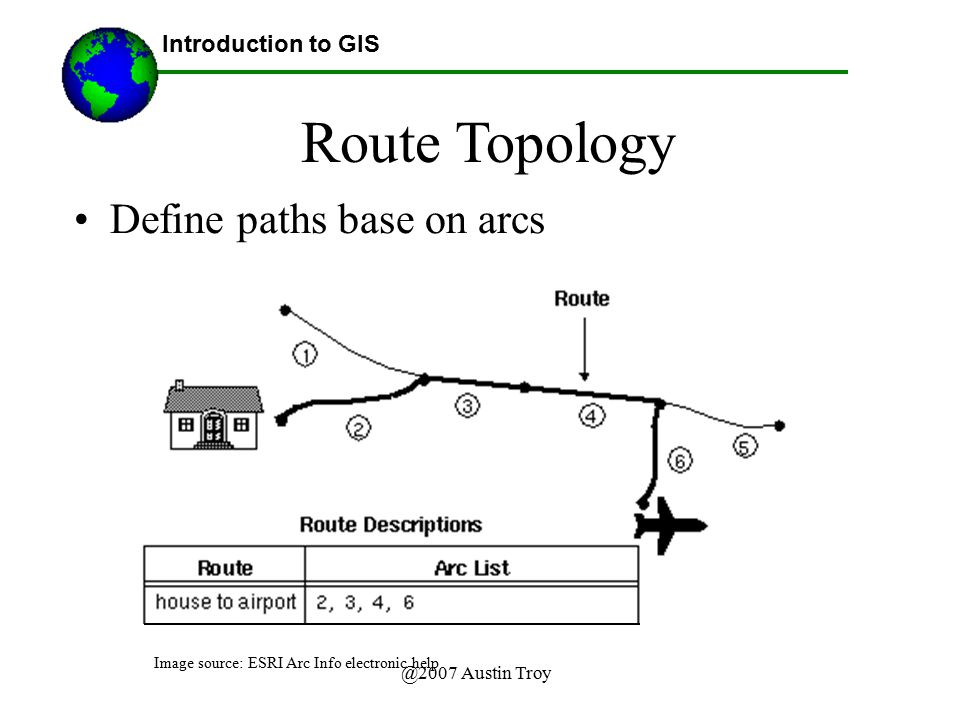 Route Topology Define paths base on arcs Introduction to GIS