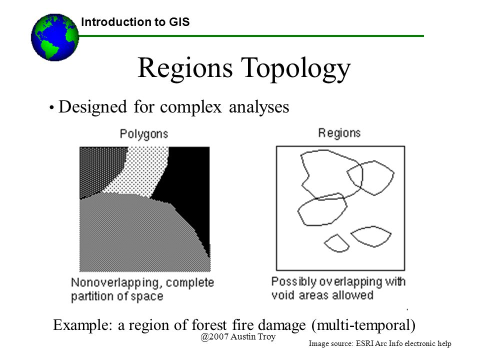 Regions Topology Designed for complex analyses