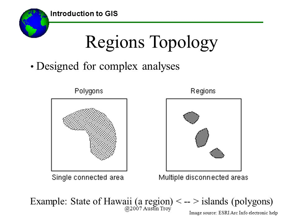 Example: State of Hawaii (a region) < -- > islands (polygons)