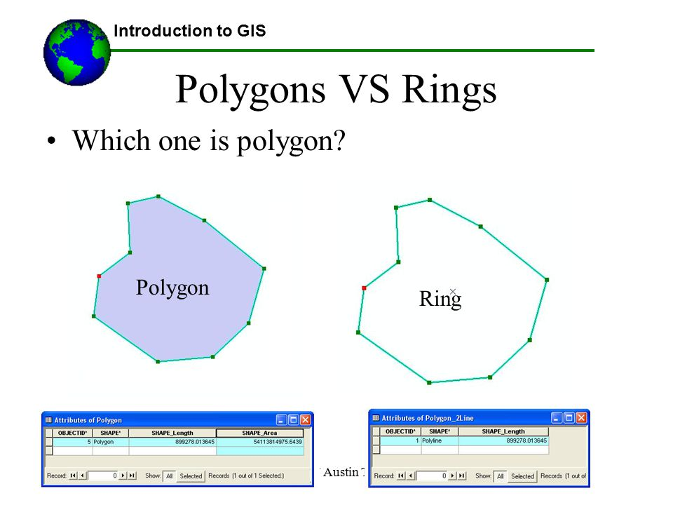 Polygons VS Rings Which one is polygon Polygon Ring