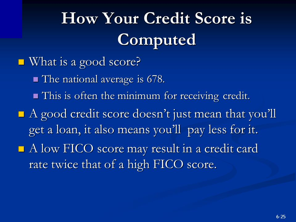 How Your Credit Score is Computed