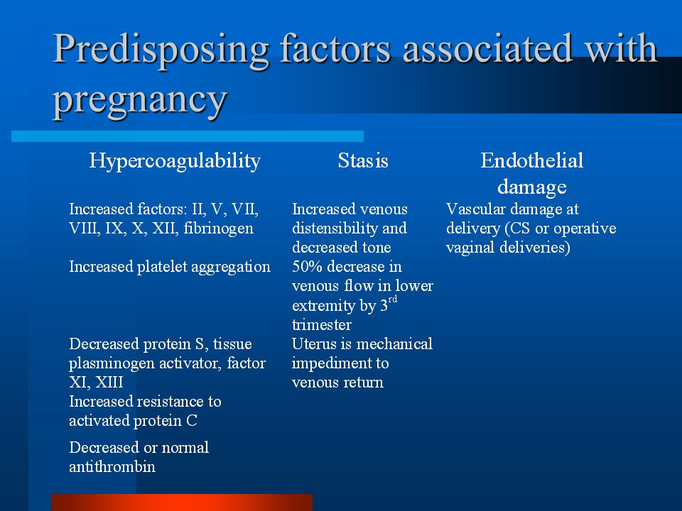 Predisposing factors associated with pregnancy