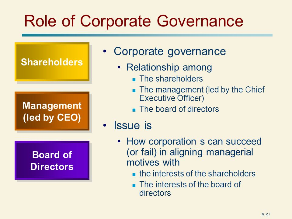 corporate governace role of borad of There is a clear division of responsibilities between the chairman and group ceo the chairman is responsible for the leadership of the board and is pivotal in the creation of the conditions.