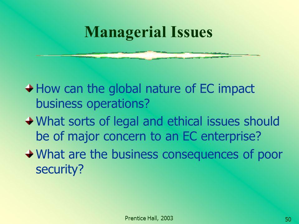 macroeconomic impact business operations Read this full essay on macroeconomics impact on business operations  macroeconomics impact on business operationsmacroeconomics surveys trends  in.