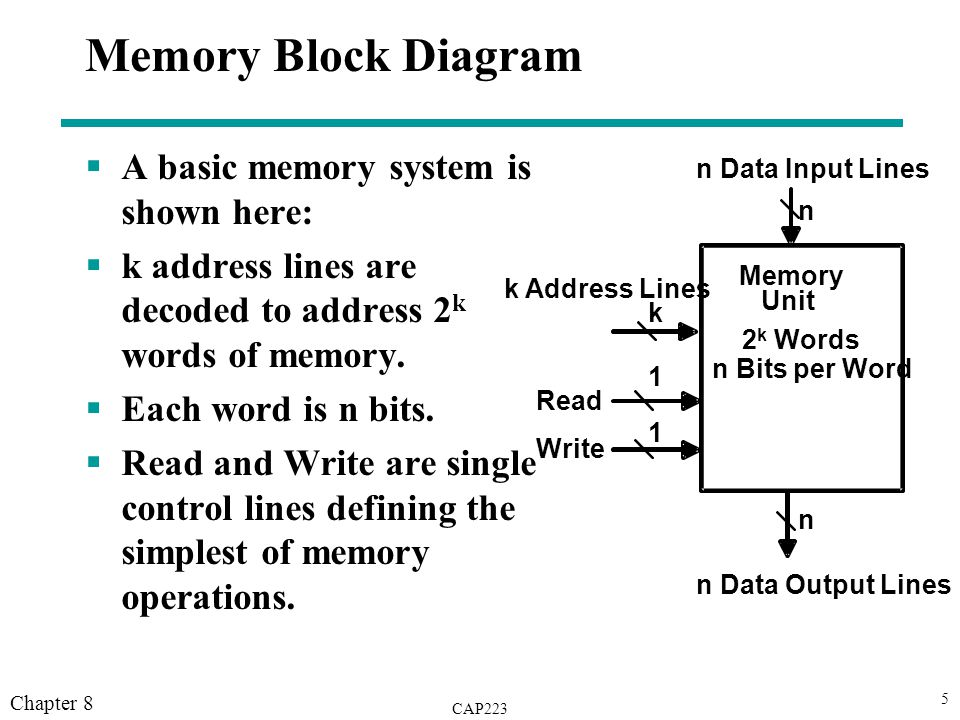 WriteProcessMemory function