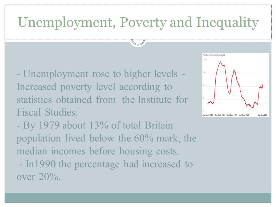 Unemployment, Poverty and Inequality