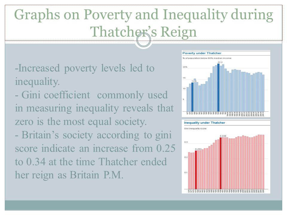 Graphs on Poverty and Inequality during Thatcher's Reign