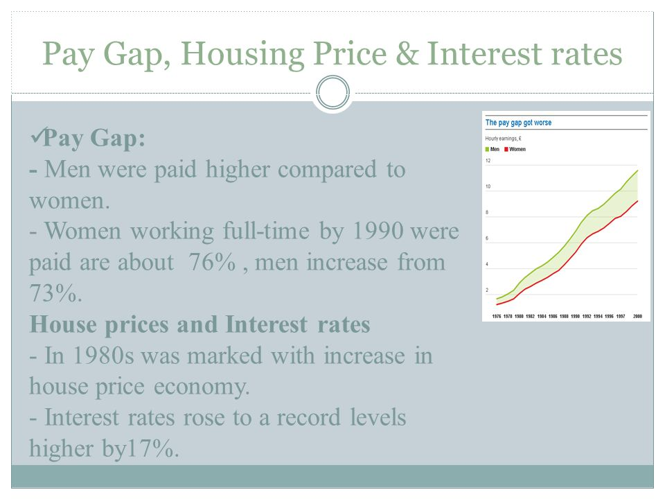 Pay Gap, Housing Price & Interest rates