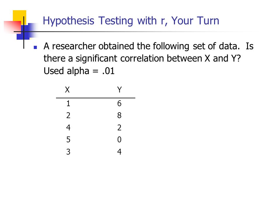 Hypothesis Testing with r, Your Turn