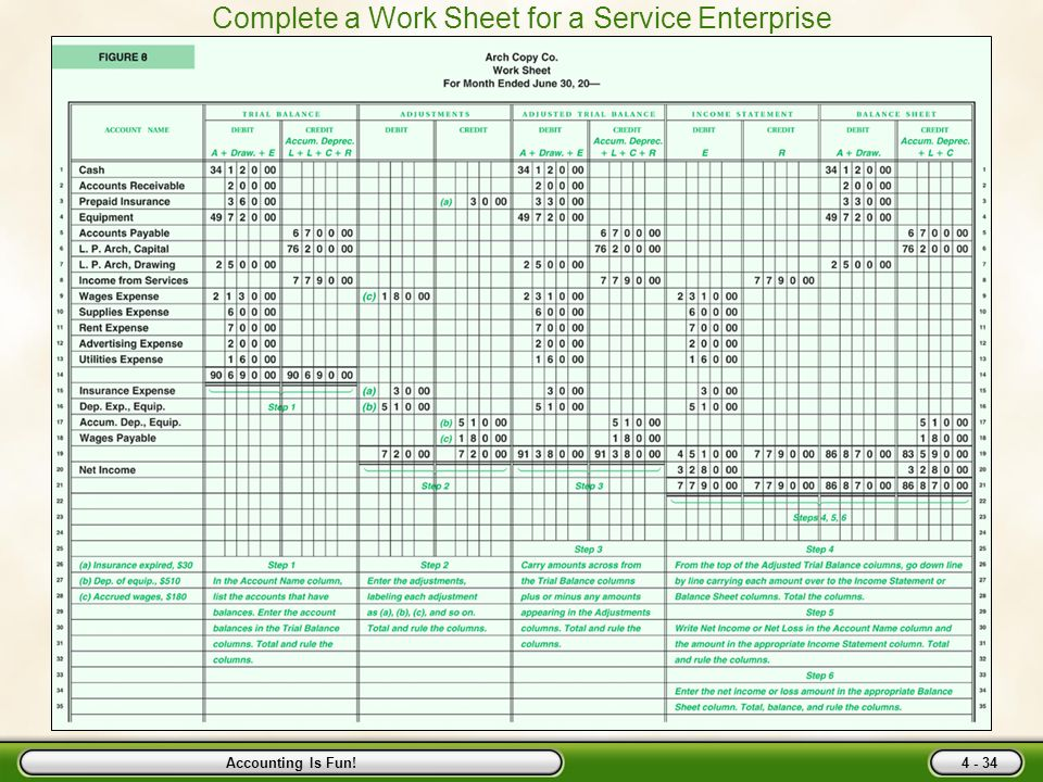 Adjusting Entries And The Work Sheet Ppt Download