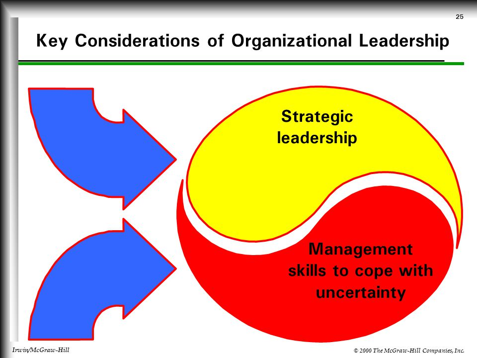 leadership and organizational strategic change Strategic leadership in healthcare: the role of collective change agents in  organizational change 2  regarding the leadership strategy of each organization .