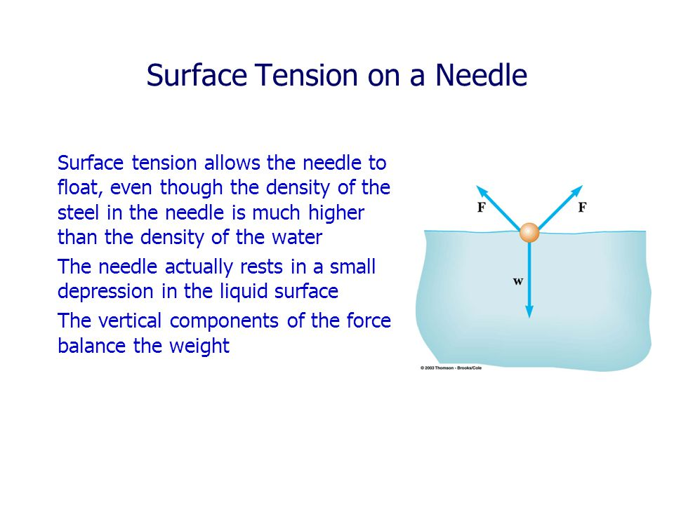 Surface Tension on a Needle