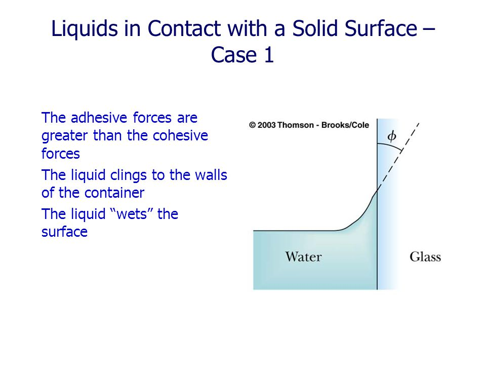 Liquids in Contact with a Solid Surface – Case 1
