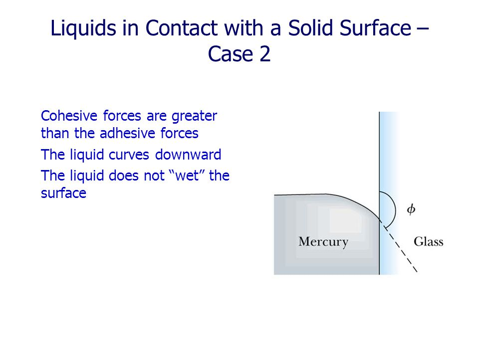 Liquids in Contact with a Solid Surface – Case 2