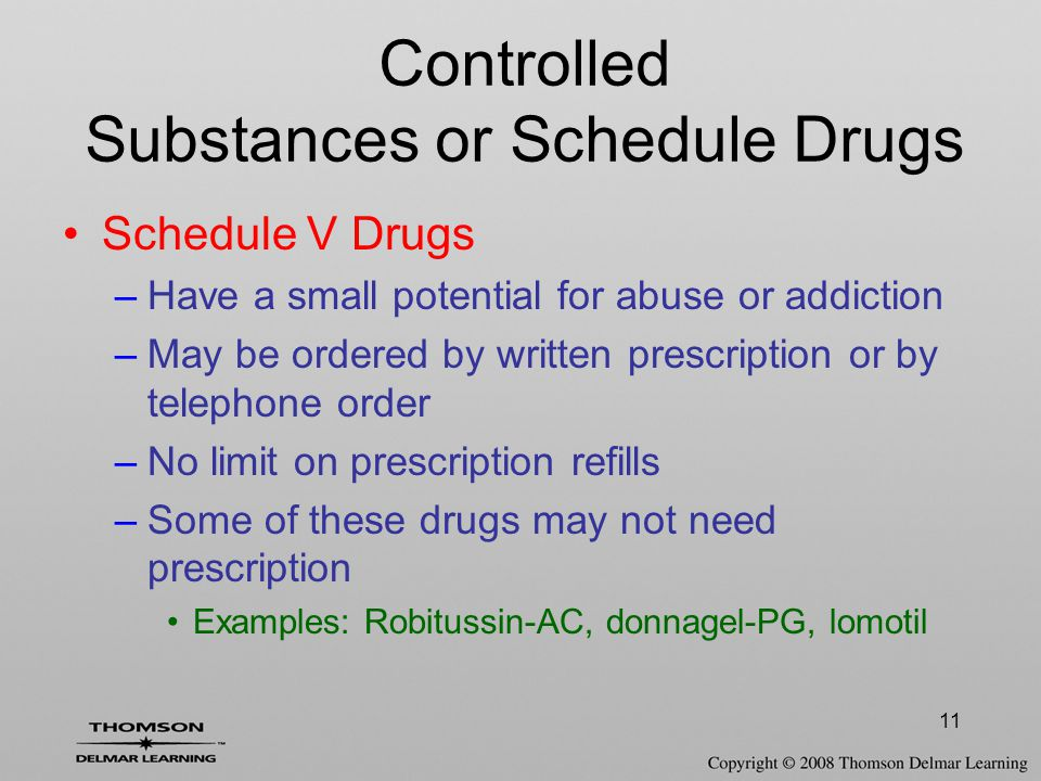 Science & Research (Drugs) - Food and Drug Administration