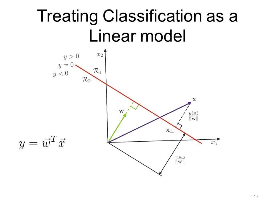 Relationship between Regression and Classification