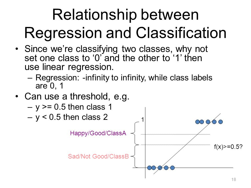 Odds-ratio Rather than thresholding, we'll relate the regression to the class-conditional probability.