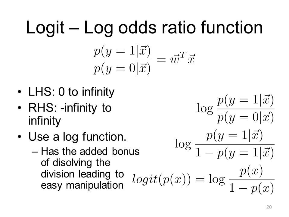 Logistic Regression A linear model used to predict log-odds ratio of two classes Include image.